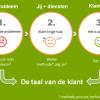 taal-van-de-klant