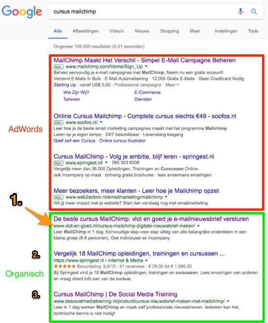 Google ranking organische zoekresultaten